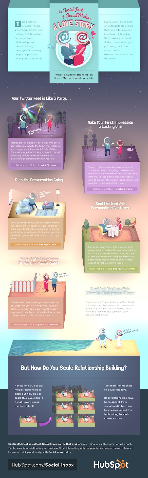 social-part-of-social-media-a-love-story-infographic