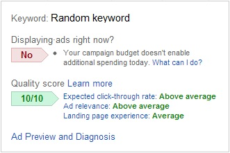 keyword-bubble-lower-CPA-PPC