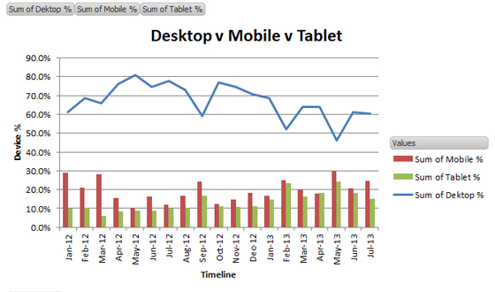 Tablet Usage 2013