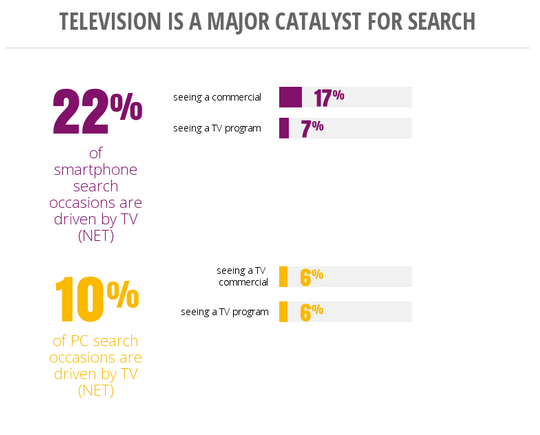 tv-catalyst-search