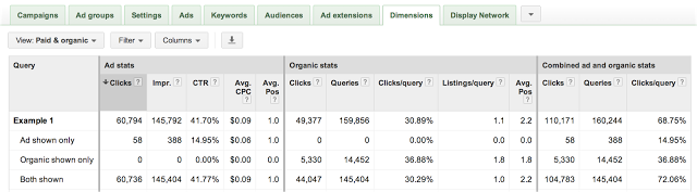 (11)-Paid-and-Organic-in-AdWords