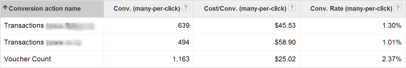 (15)-Conversions-in-AdWords