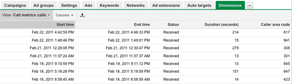 (16)-Call-details-in-AdWords