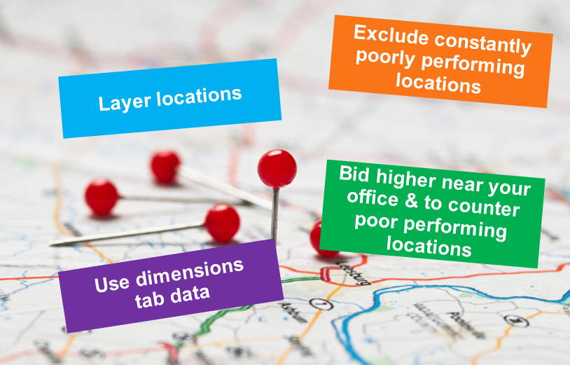 LOCATION BID ADJUSTMENTS