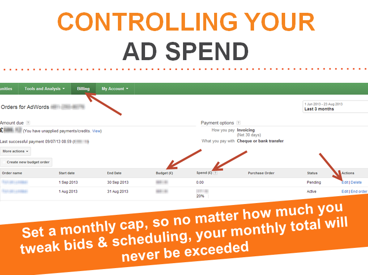 CONTROLLING YOUR AD SPEND