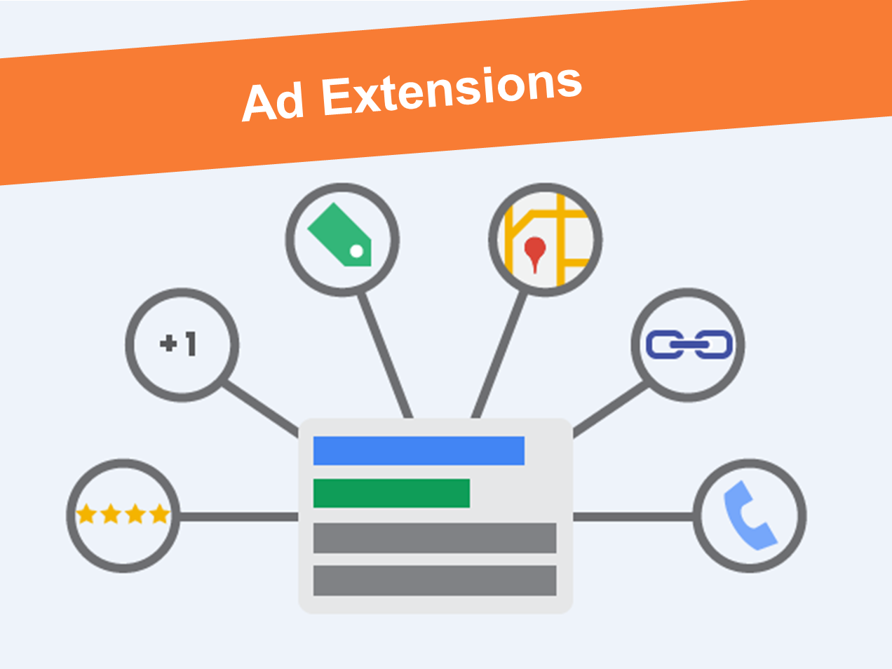 AD EXTENSIONS