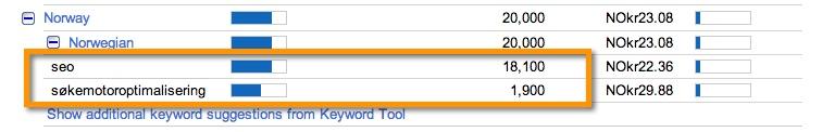 kw in google market finder
