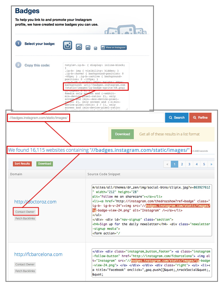 Link Building Patterns - Nerdy Data