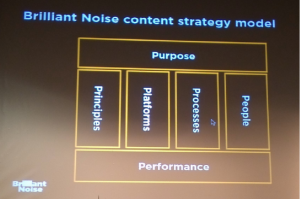 BrilliantNoise-Content strategy model