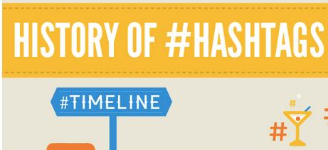 History_of_Hashtagsintro