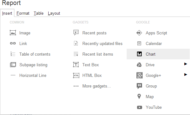 Import charts into Google Sites