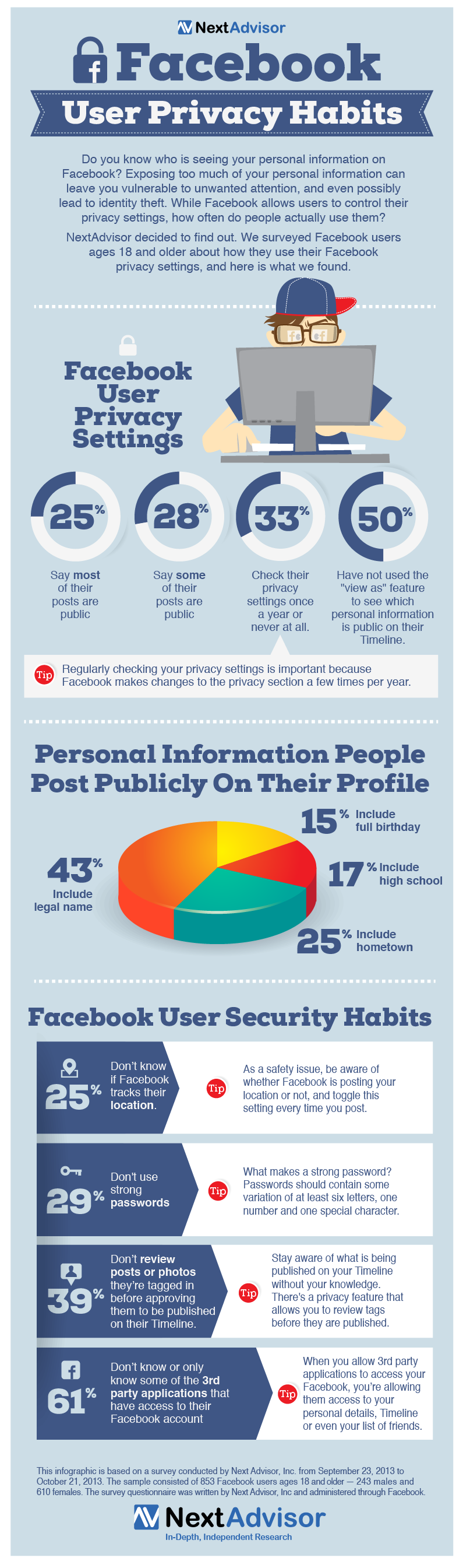 Facebook-Privacy-Infographic