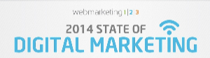 INFOGRAPHIC__State_of_Digital_Marketing_in_2014_-intro-2