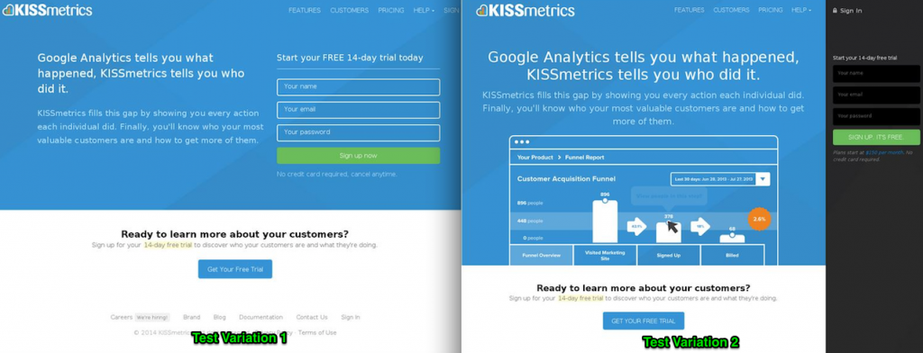 CROMonitor Test Example Kissmetrics