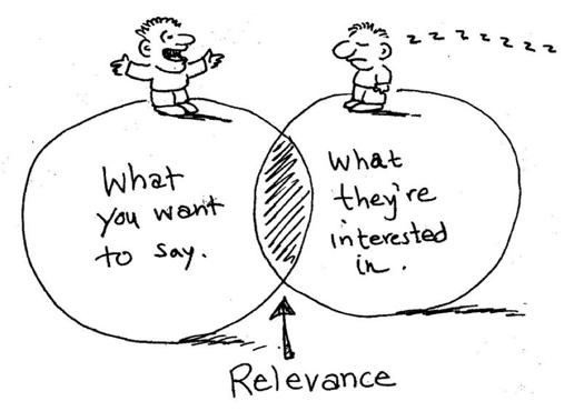 Relevance in blogging strategies