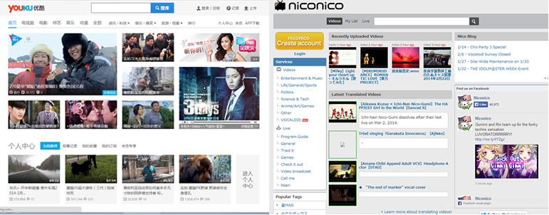 Youku-nico-nico