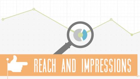Facebok-insights-terms-intro-2
