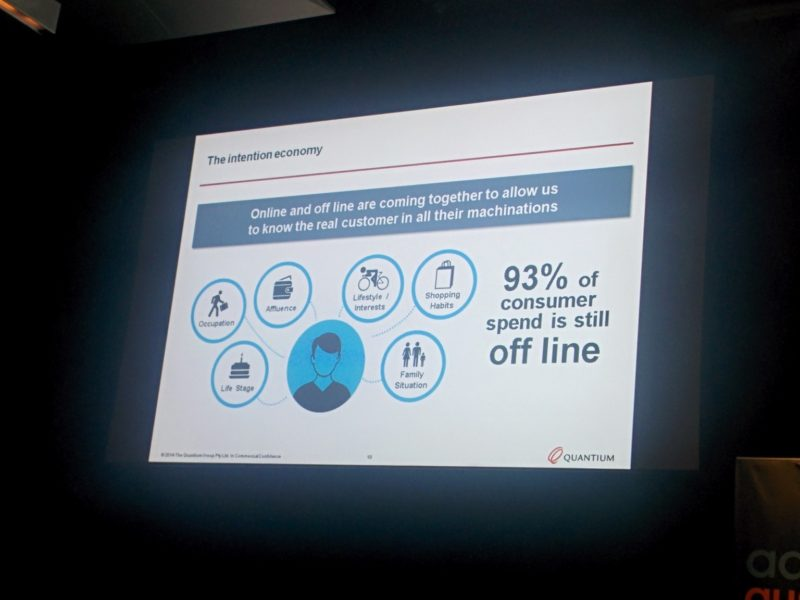 Adtech Sydney - Data Disruption