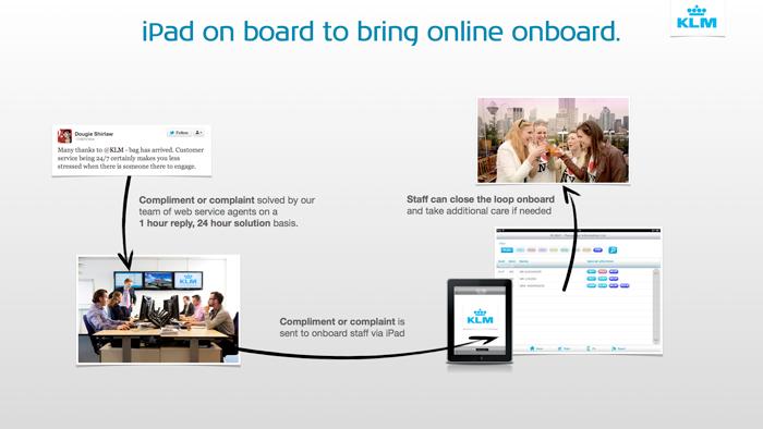 KLM iPad on-board