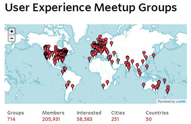 User Experience Meetups
