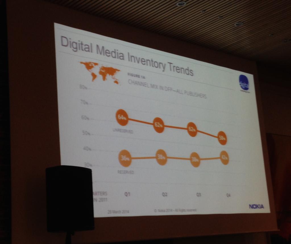 Digital Media Trends Slide