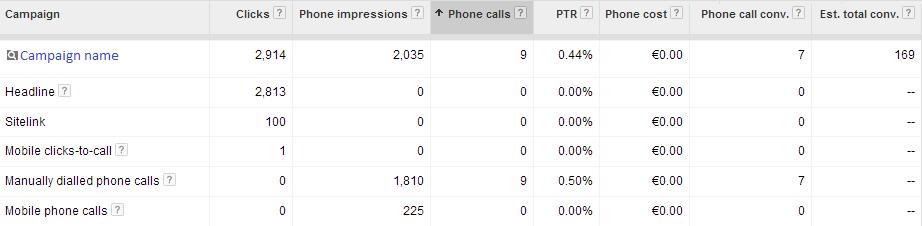 mobile-metrics-adwords