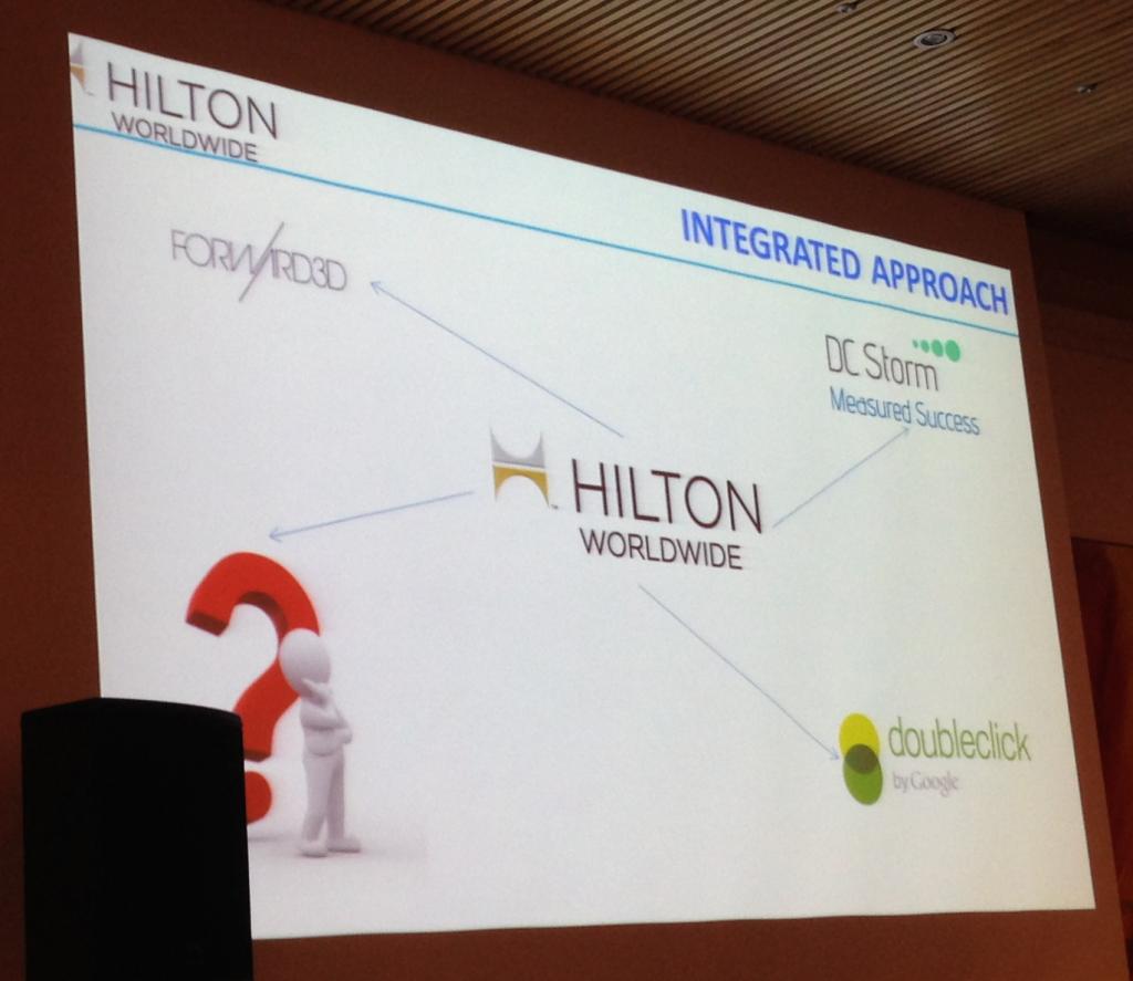Hilton Worldwide 360 Approach