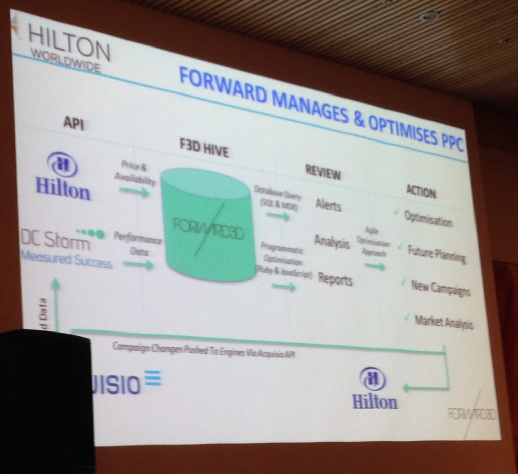 RIMC Hilton Worldwide Forward3d