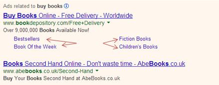 google-adwords-sitelinks-extension