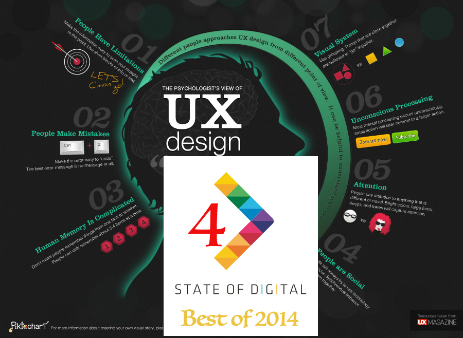 top10-2014-no4-ux