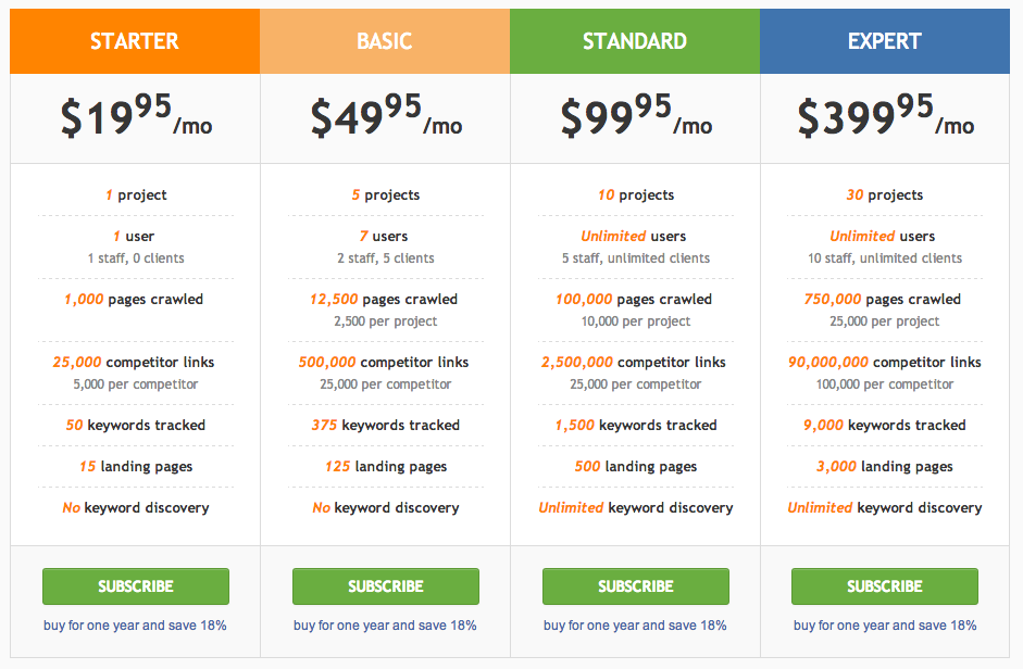 webmeup pricing