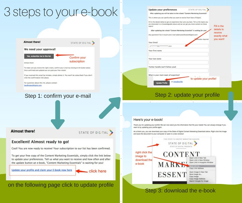 3 steps to your e-book