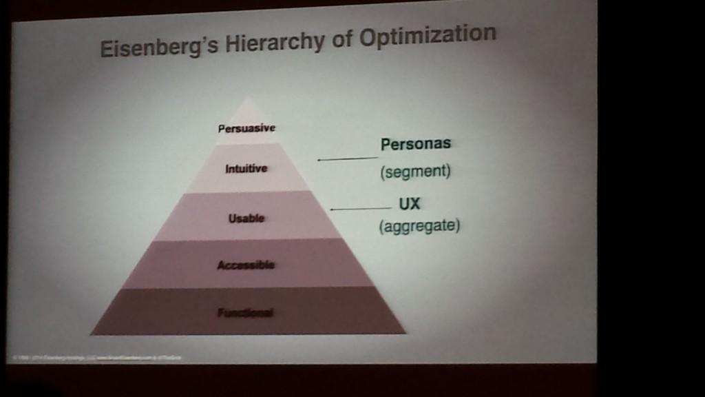 Einsberg_HeroConf_Monday_Pyramid