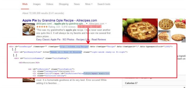 Schema Recipes Example from Search Results