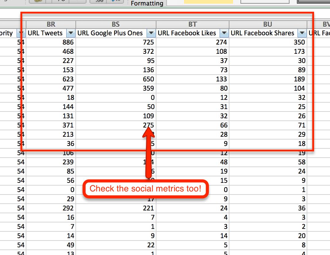 URLProfiler-9-SocialMetrics
