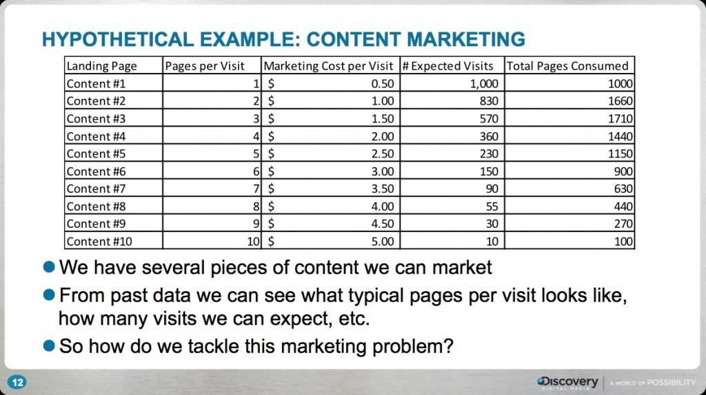 Stefan_Wieckowski_PredictingCRO_Content-Consumption