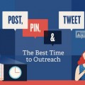 The_Best_Times_to_Tweet__Pin__Tumble_and_Post__Infographic____Entrepreneur_com