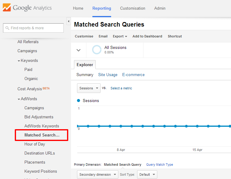 matched search queries