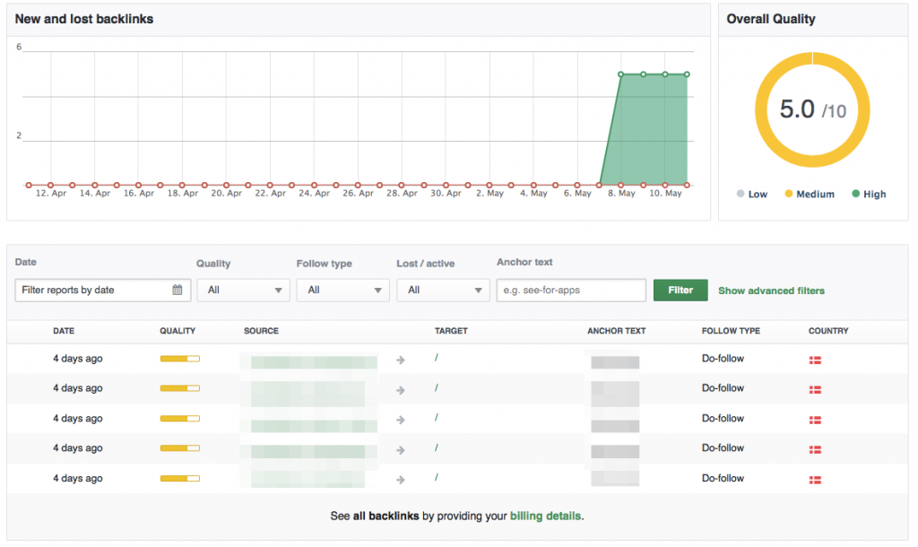 Positionly Backlink Monitoring