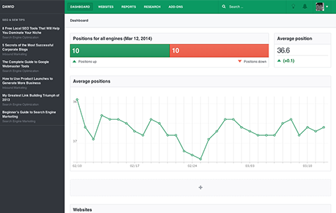 Positionly Dashboard