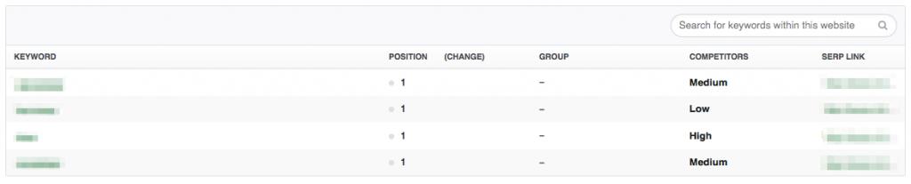 positionly keyword monitoring