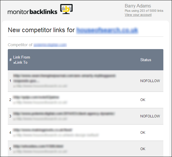 Monitor Backlinks competitor email notification
