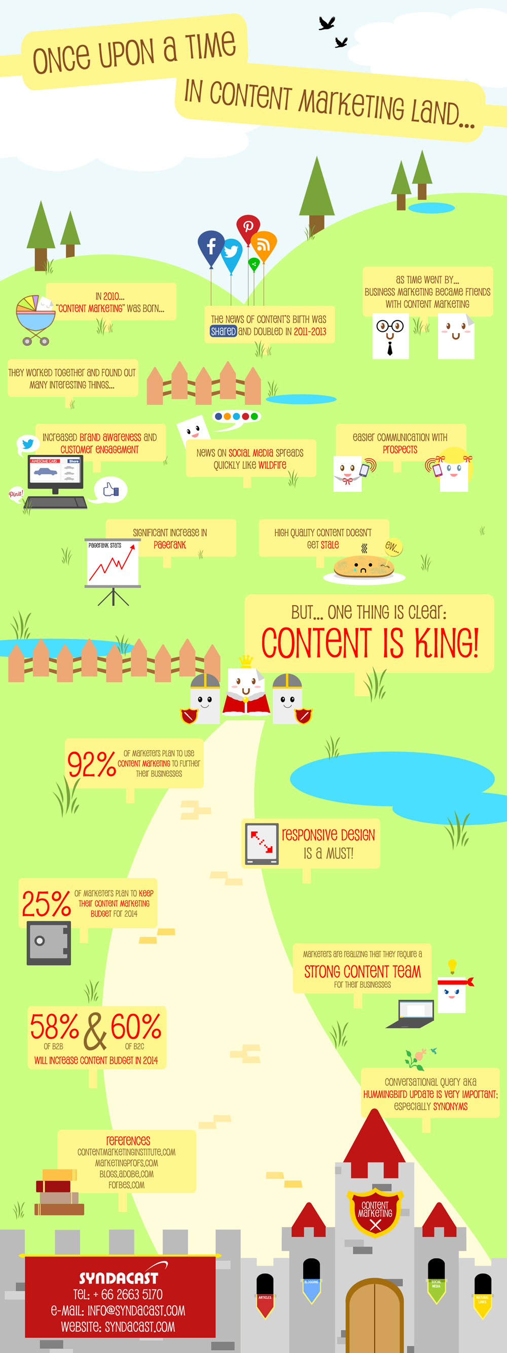 Once-Upon-A-Time-in-Content-Marketing-Land