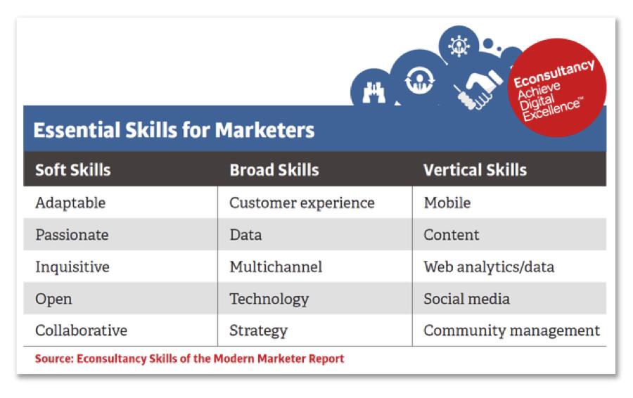 Reinvention-Digital-Marketing-4