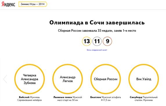 Yandex-winter-olympics-sochi