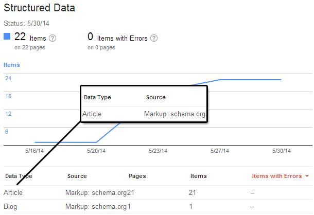 structired-data-schema-in-depth-article