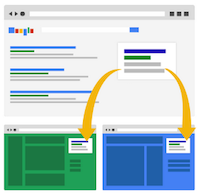 adwords-display select