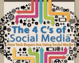 4c-social-intro