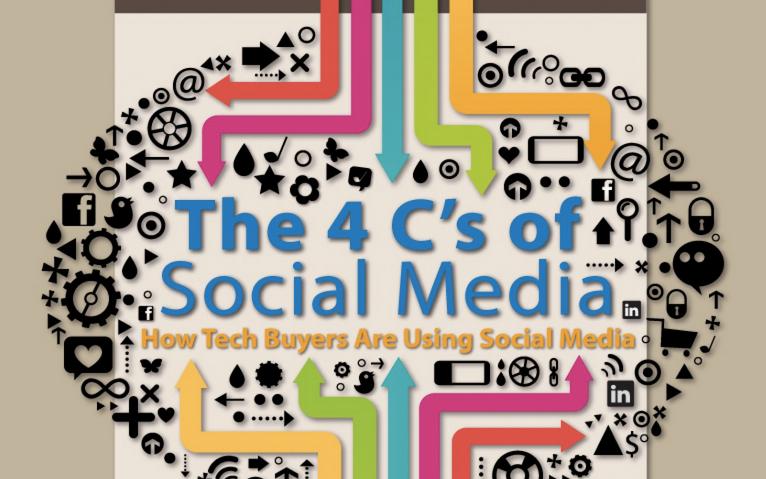 the 4 c s of social media state of digital