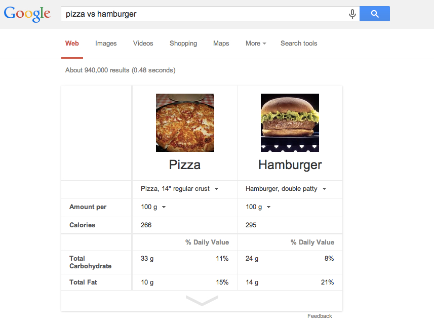 pizza-vs-hamburger